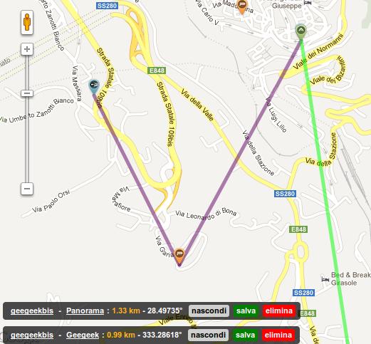 link grafico del collegamento geegeek-to-ninuxCatanzaro